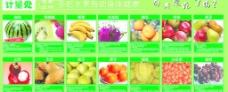 水果功能图片