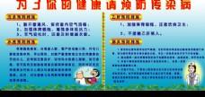 健康预防传染病展板