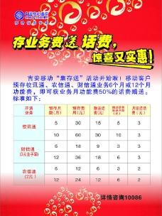中国移动通信宣传海报2图片