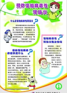 预防诺如病毒性胃肠炎海报一图片