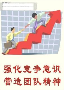 公司标牌-强化竞争意识