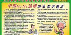 流感防治图片