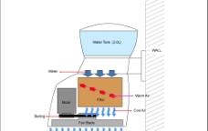 空气清新机原理图图片