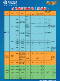 沧州移动资费表(农村版)图片