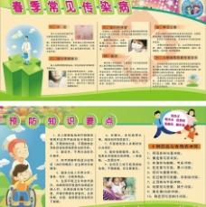 春季常见传染病预防知识图片